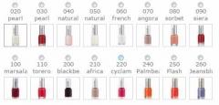 Лак для ногтей Альцина Balance Nail Nail Color Alcina